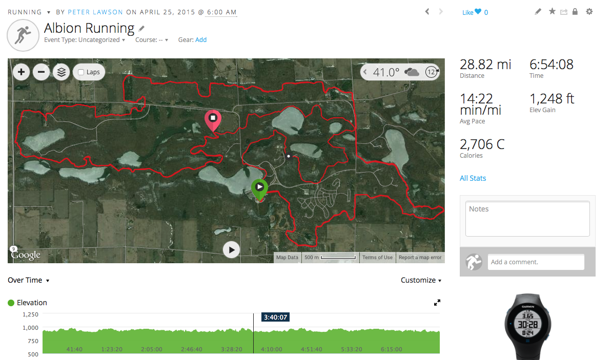 GPS Track of IT100