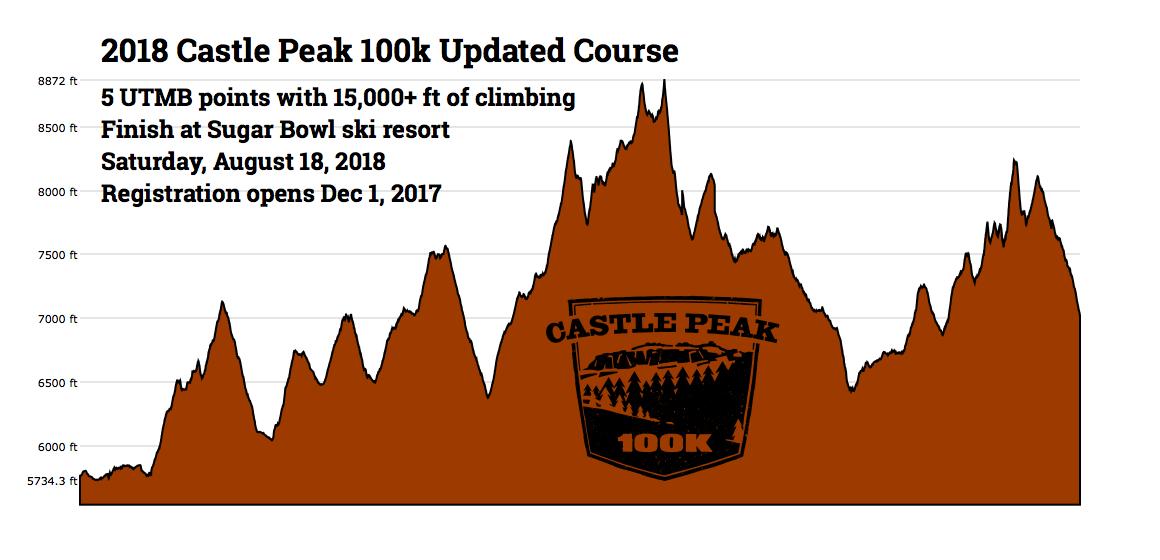 Castle Peak 100k